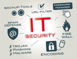 IT services Santa Fe