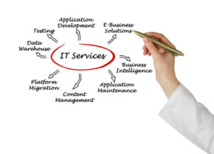IT services Albuquerque